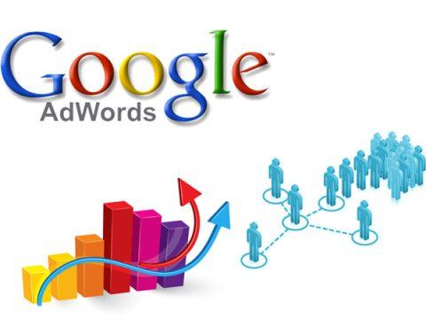 Cách viết quảng cáo google ads hiệu quả, tăng điểm chất lượng